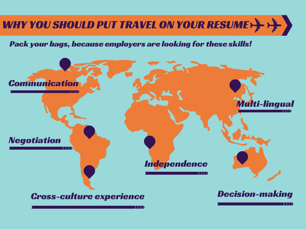 WHY YOU SHOULD PUT TRAVEL ON YOUR RESUME